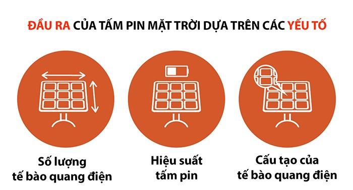 Tấm pin năng lượng mặt trời có thể sản xuất ra bao nhiêu điện năng
