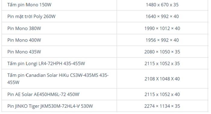 Kích thước tấm năng lượng mặt trời chi tiết