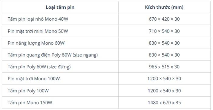 Kích thước tấm năng lượng mặt trời