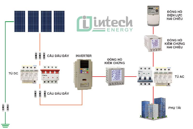 Sơ đồ lắp đặt pin năng lượng mặt trời hòa lưới