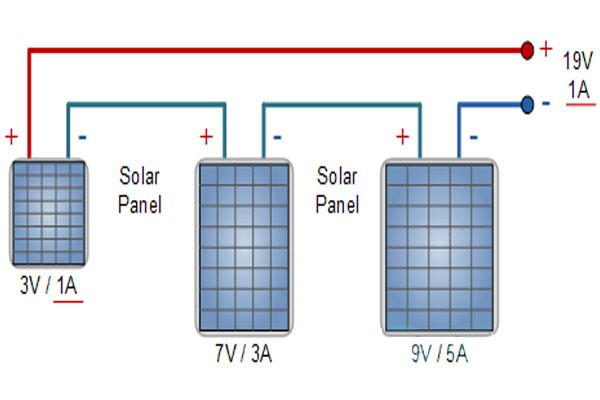 Ghép các tấm pin nối tiếp khác nhau cả về dòng lẫn áp