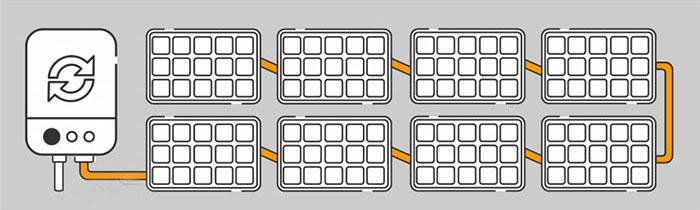 Cách tính kích thước chuỗi tấm pin mặt trời