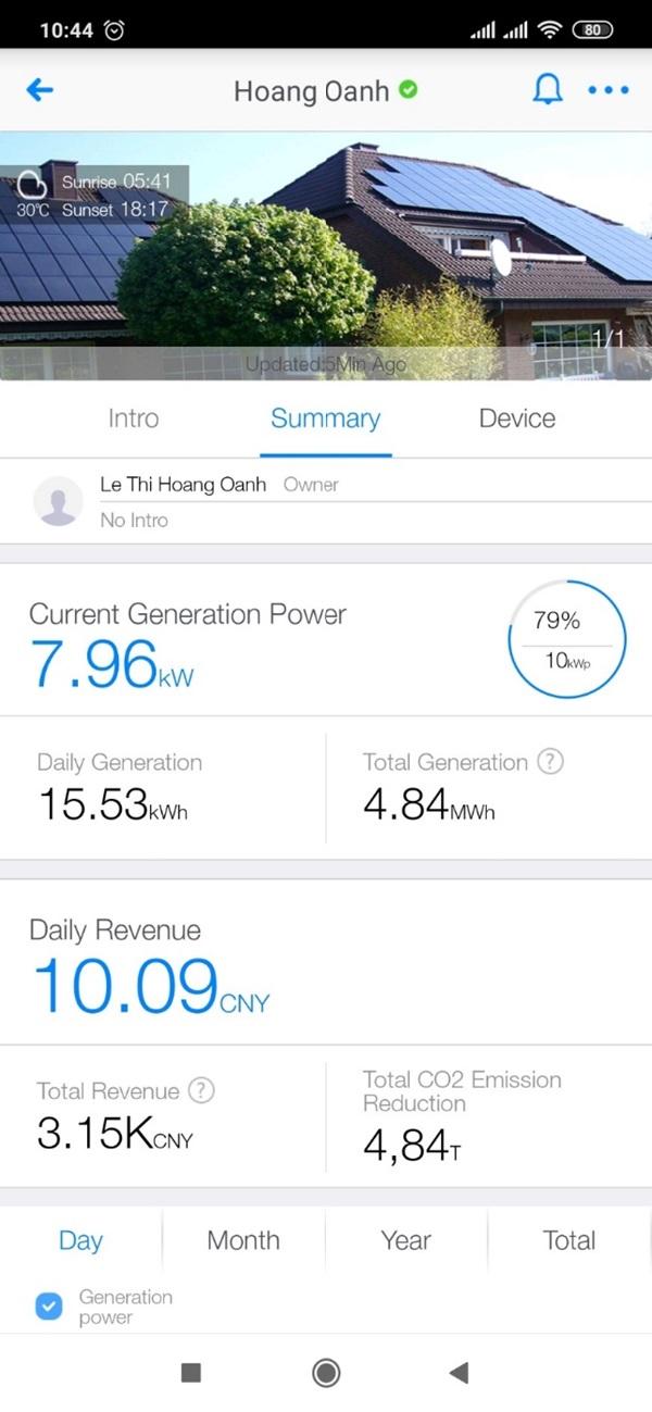 Sản lượng điện thực tế được tính toán