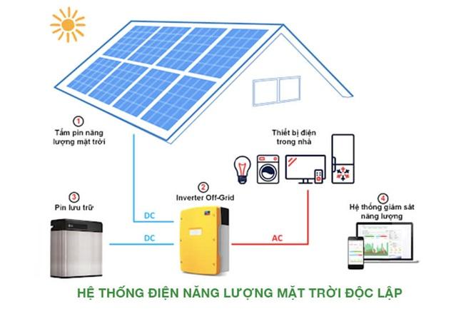Giải pháp điện măt trời độc lập