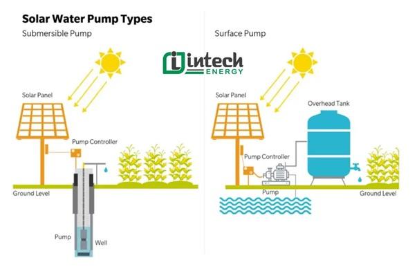 Phân loại các loại máy bơm năng lượng mặt trời